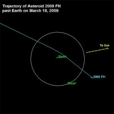 asteroid_orbit