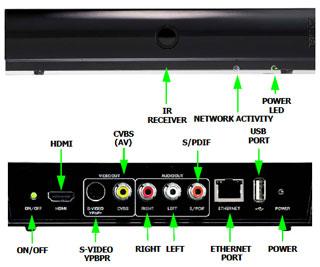 Медиацентр ZyXEL DMA-2500 - поддерживает потоковое видео 1080p HD