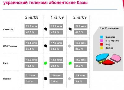 telecom2