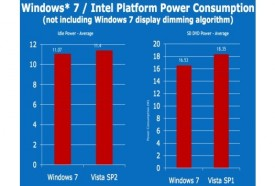 intelwin7vistapowercomparison