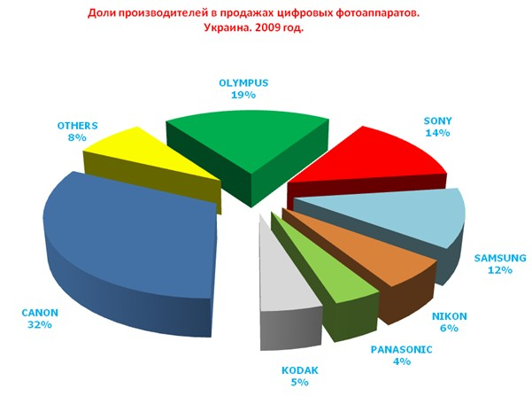 photo-market-ukraine1