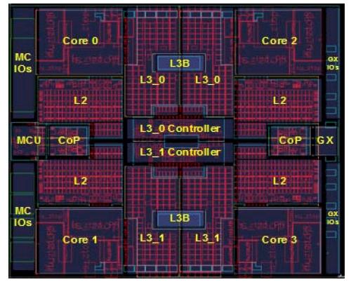 Схема микропроцессора IBM z196