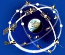 ГЛОНАСС спутники