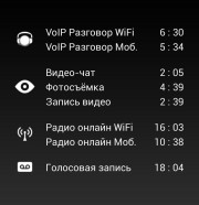 тест аккумулятора Sony Xperia ZL