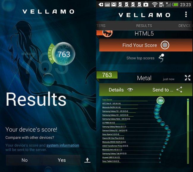 Тест Vellamo HTC One
