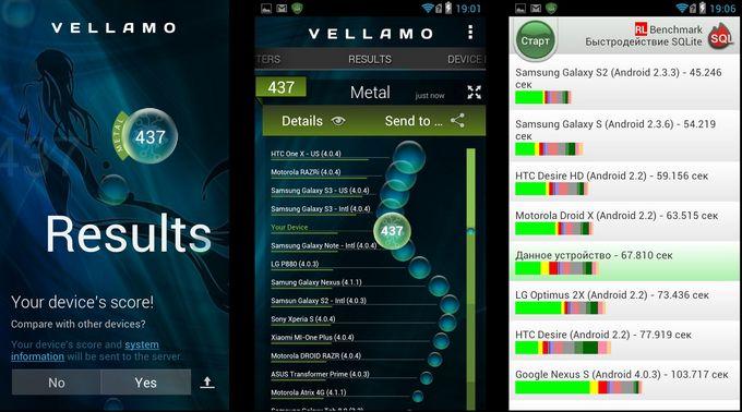 тесты vellamo и sql Prestigio MultiPhone PAP 5430