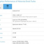 Motorola Droid Turbo получит чипсет Snapdragon 805 и QHD-дисплей
