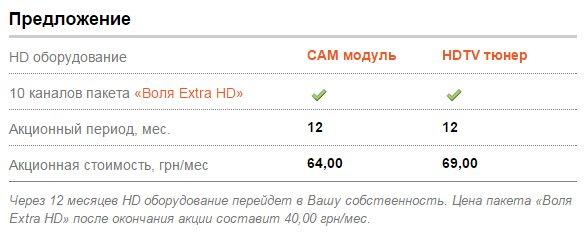 HD-paket