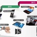 LG делает ставку на P-OLED дисплеи