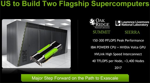 sm.ibm_nvidia_supercomputers.600