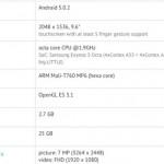 Бенчмарк рассекретил характеристики планшета Samsung Galaxy Tab S2 9.7