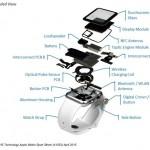 Известна себестоимость изготовления самых дешевых Apple Watch