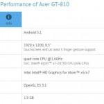 Стали известны технические спецификации первого планшета Acer на Cherry Trail