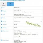 GFXBench «засветил» спецификации смартфона Meizu MX5