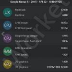 Новый Nexus 5 протестирован в AnTuTu – результаты ошеломляют
