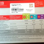 Тарифы «Vodafone Украина»
