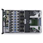 Обновленные серверы Dell PowerEdge