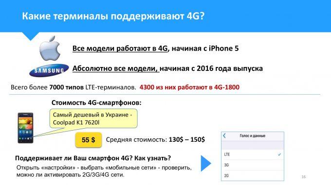 доступность смартфонов 4G