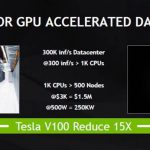 NVIDIA Volta и другие анонсы NVIDIA для ИИ — GTC 2017