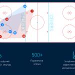 Система хоккейной аналитики ICEBERG