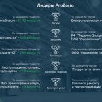 За год бизнес продал государству товаров и услуг на 172 миллиарда гривен — ProZorro