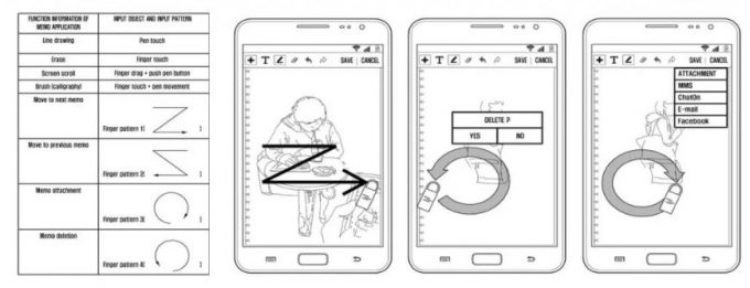 Samsung патент 5