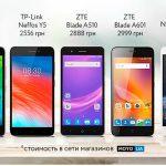 Пять самых дешевых телефонов в Украине с поддержкой 4G