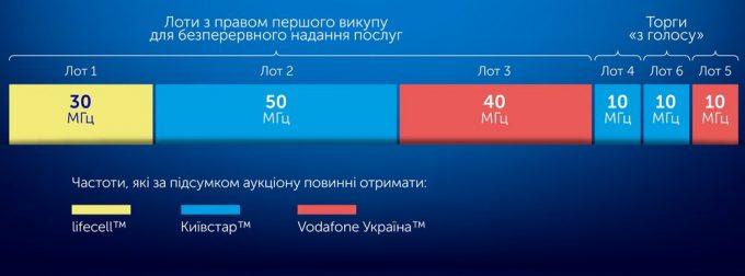 4G диапазон 1800