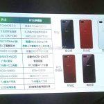 OPPO R15 выйдут с Helio P60 и Snapdragon 660