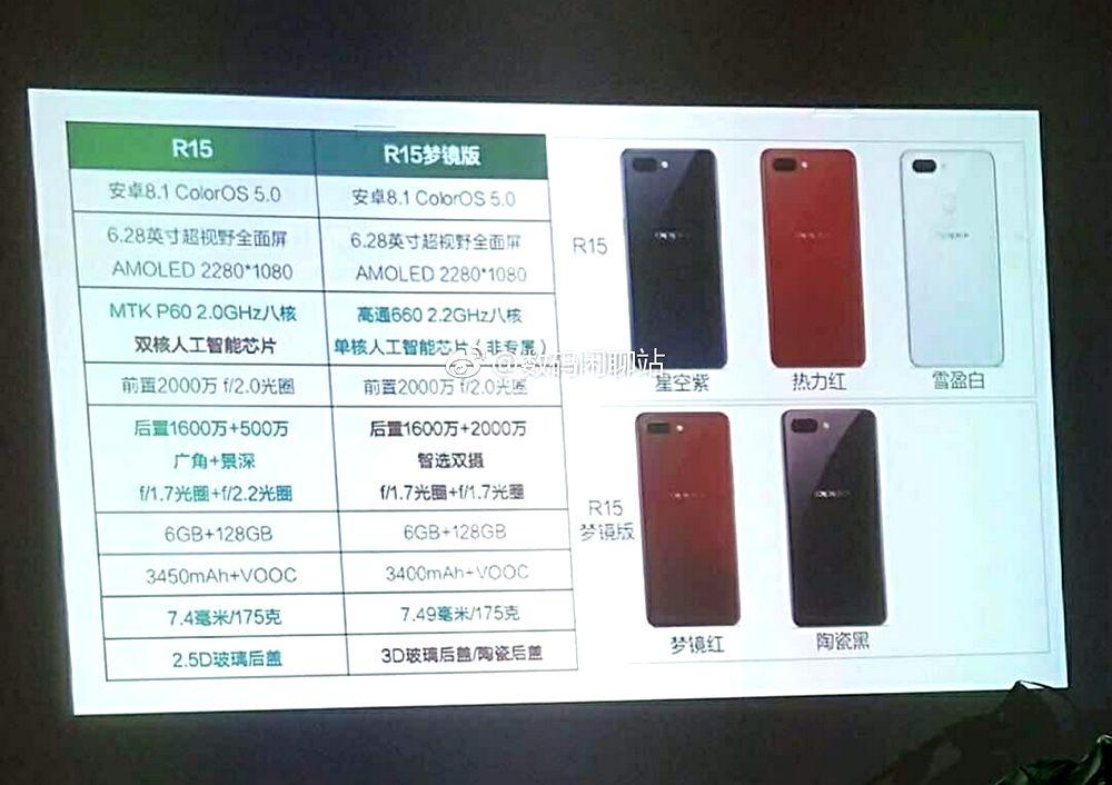 Meizu готовит смартфон наMediaTek Helio P60