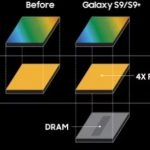 Samsung объясняет функцию Super Slow-Mo на Galaxy S9
