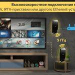 D-Link DAP-1420 — точка доступа для беспроводного подключения мультимедийных устройств